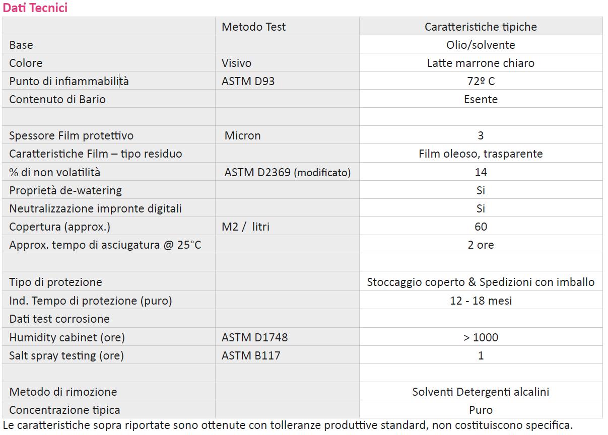 dati-tecnici-cimguard20